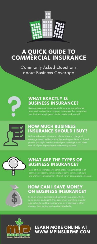 quick guide to commercial insurance