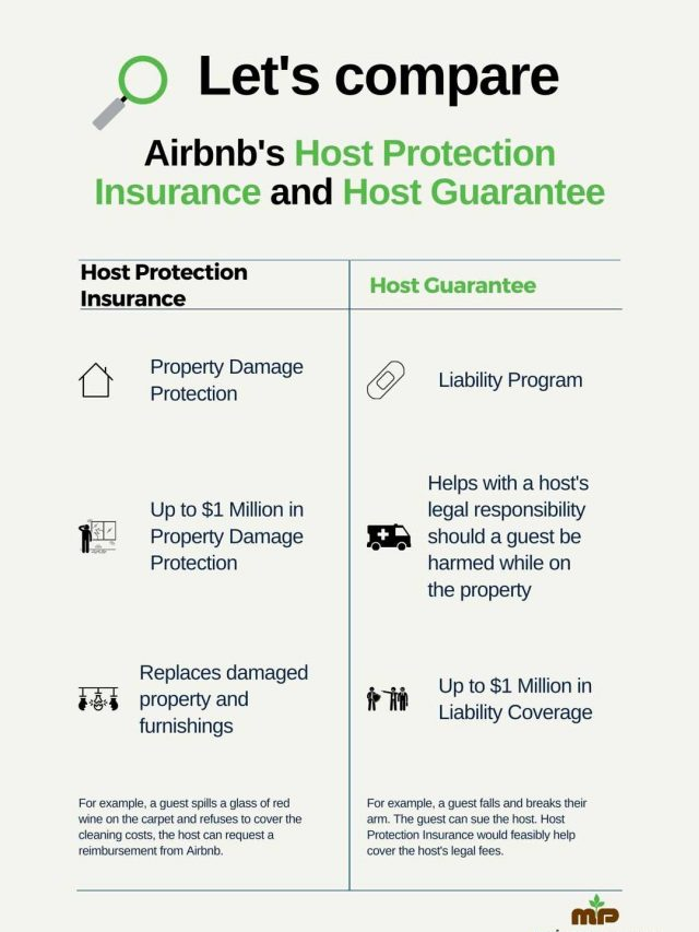 What Is Host Protection Insurance For Airbnb Owners