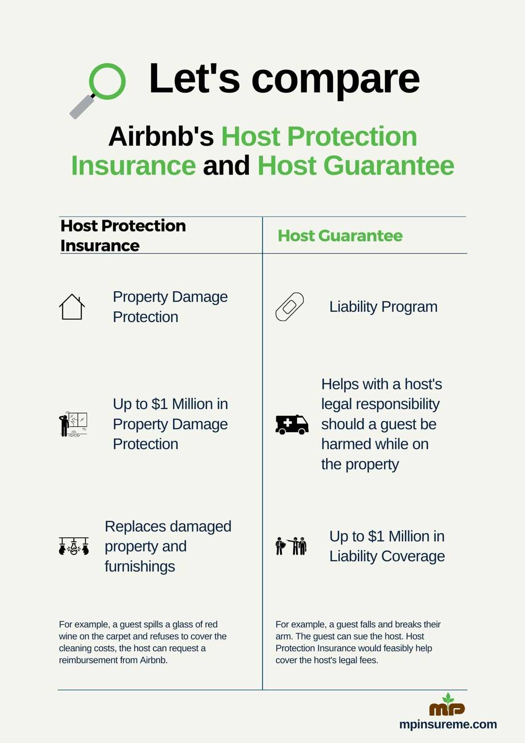 airbnb host protection insurance vs host guarantee
